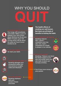 acu-quit-infographics