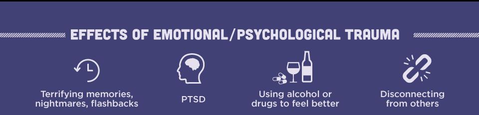 Effects of Emotional Trauma