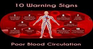 Blood warning signs